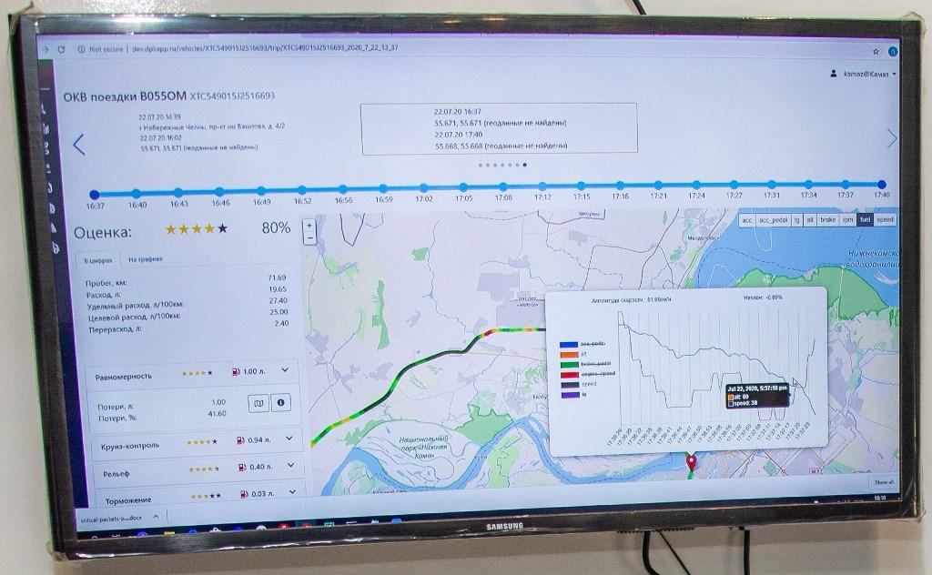 Новые технологии для водителей грузовиков КАМАЗ